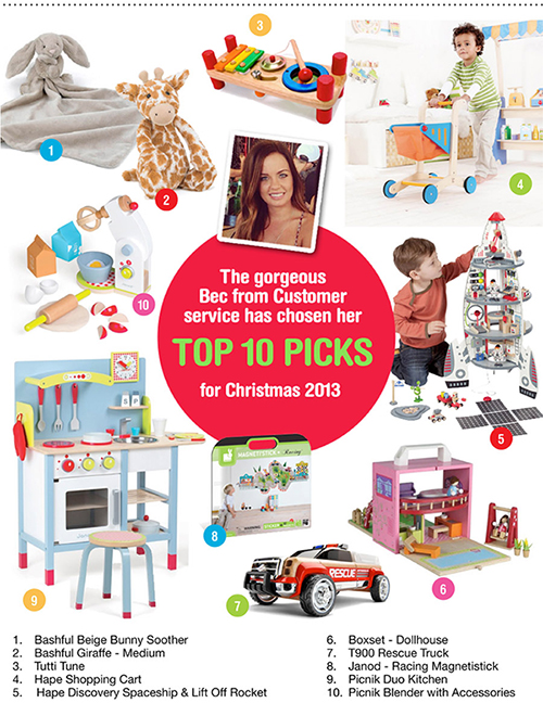Op 10 christmas gift ideas for Customer holiday gift ideas