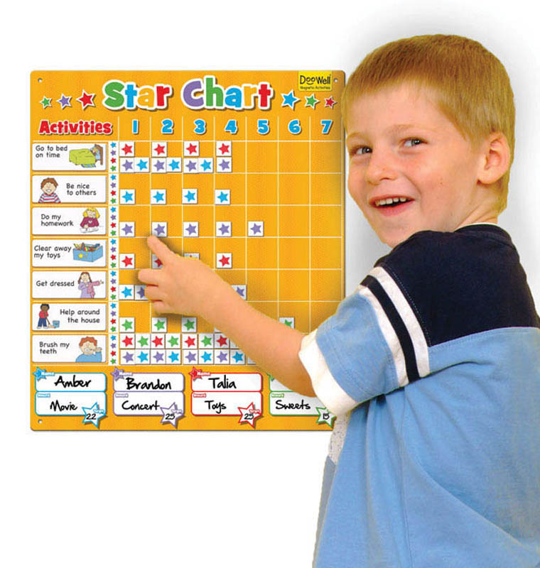 Doowell- Kids Chore Charts- Large Family Star Chart