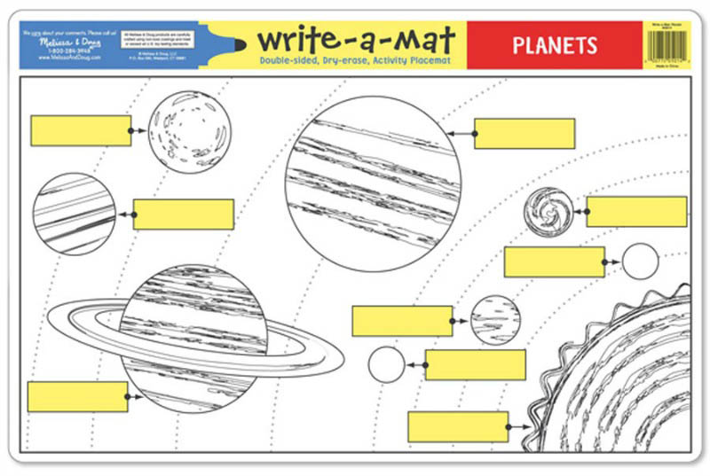 Planets Learning Mat side 2