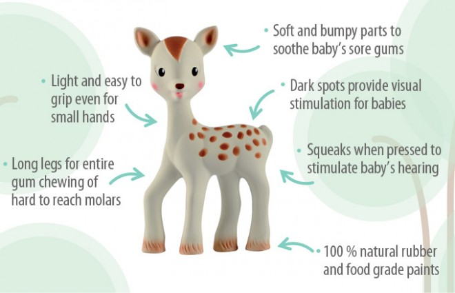 Fan Fan the Fawn- Teether for Babies- Features