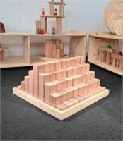 Building Blocks and Building Platforms Package