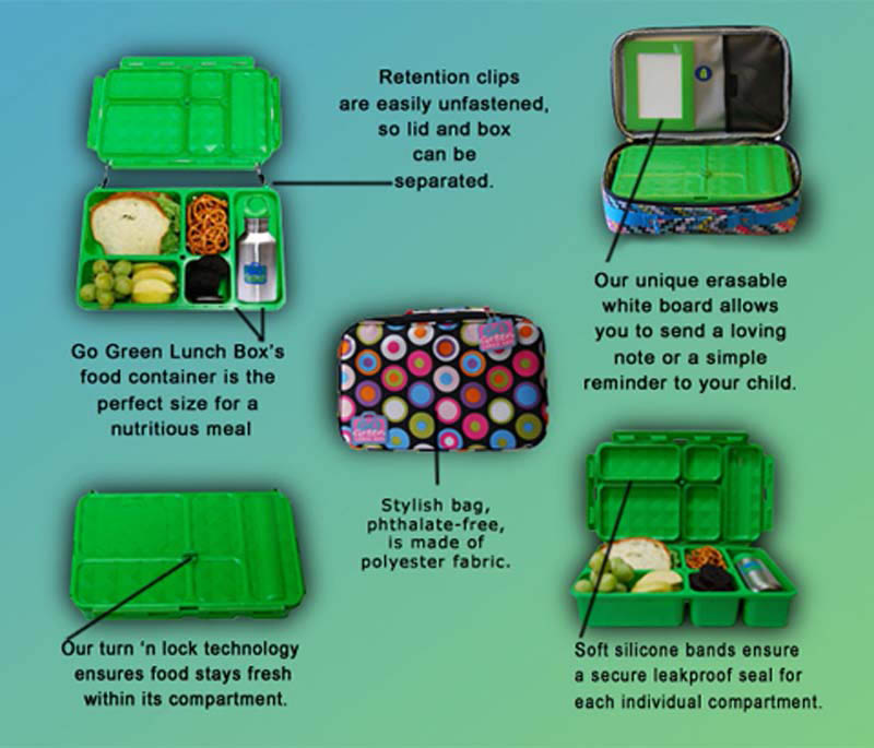 go green lunchbox sets green container. Black Bedroom Furniture Sets. Home Design Ideas