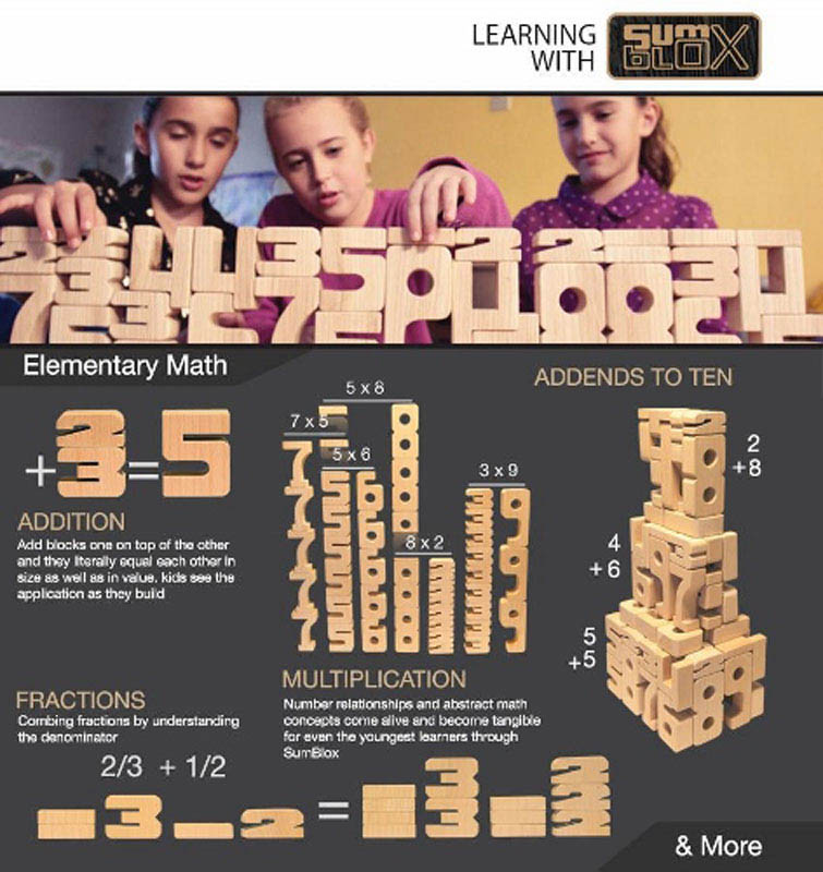 SumBlox Math Building Blocks