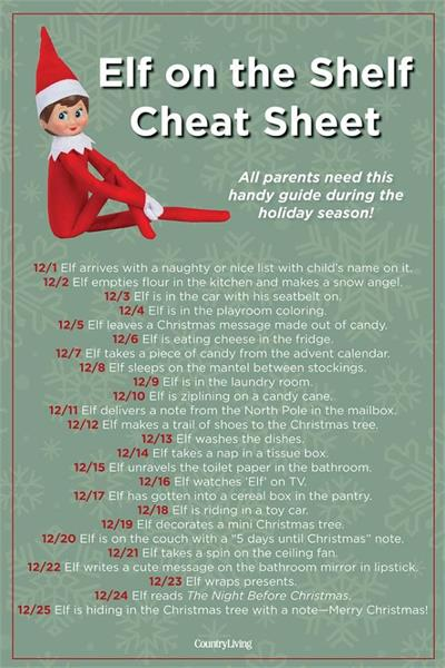 The Elf On The Shelf cheat sheet that every parent needs!